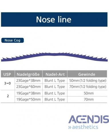 NOSE Line Cog Pressdruck